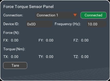 Force Torque Sensor panel